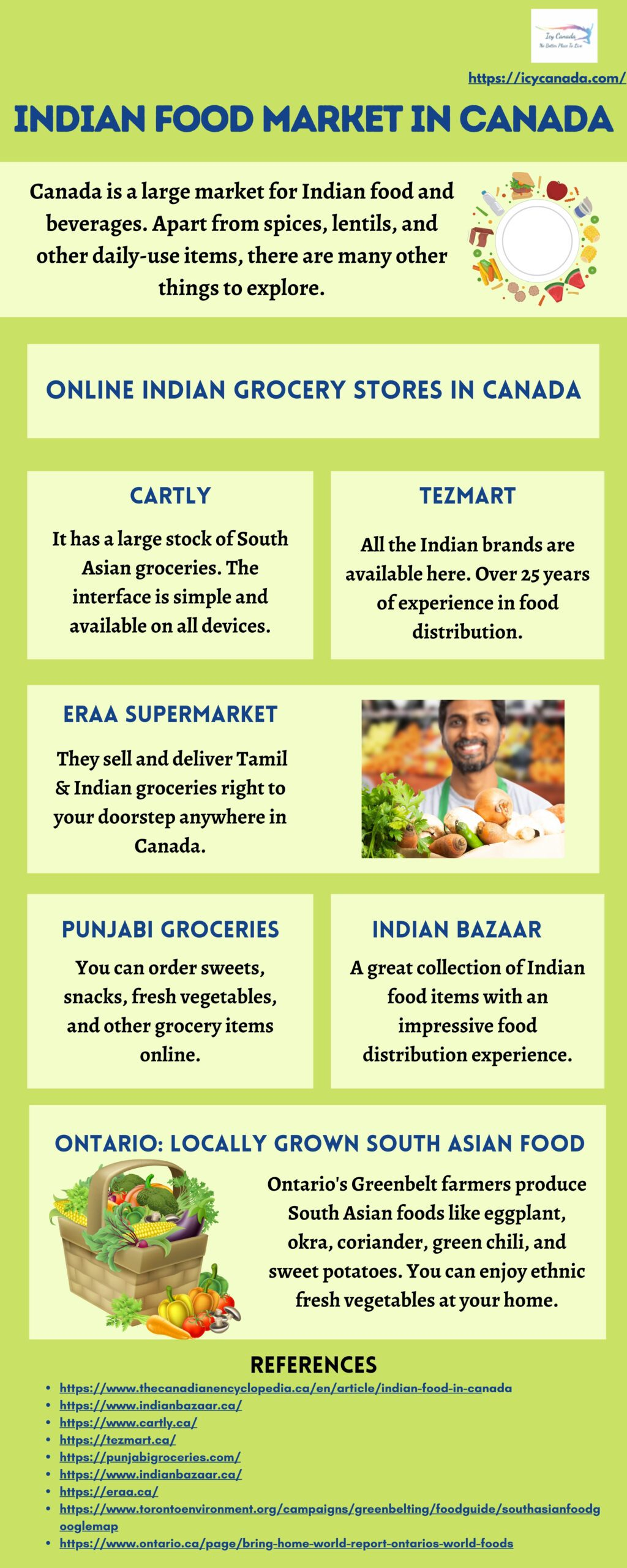 The Indian Food Industry In Canada