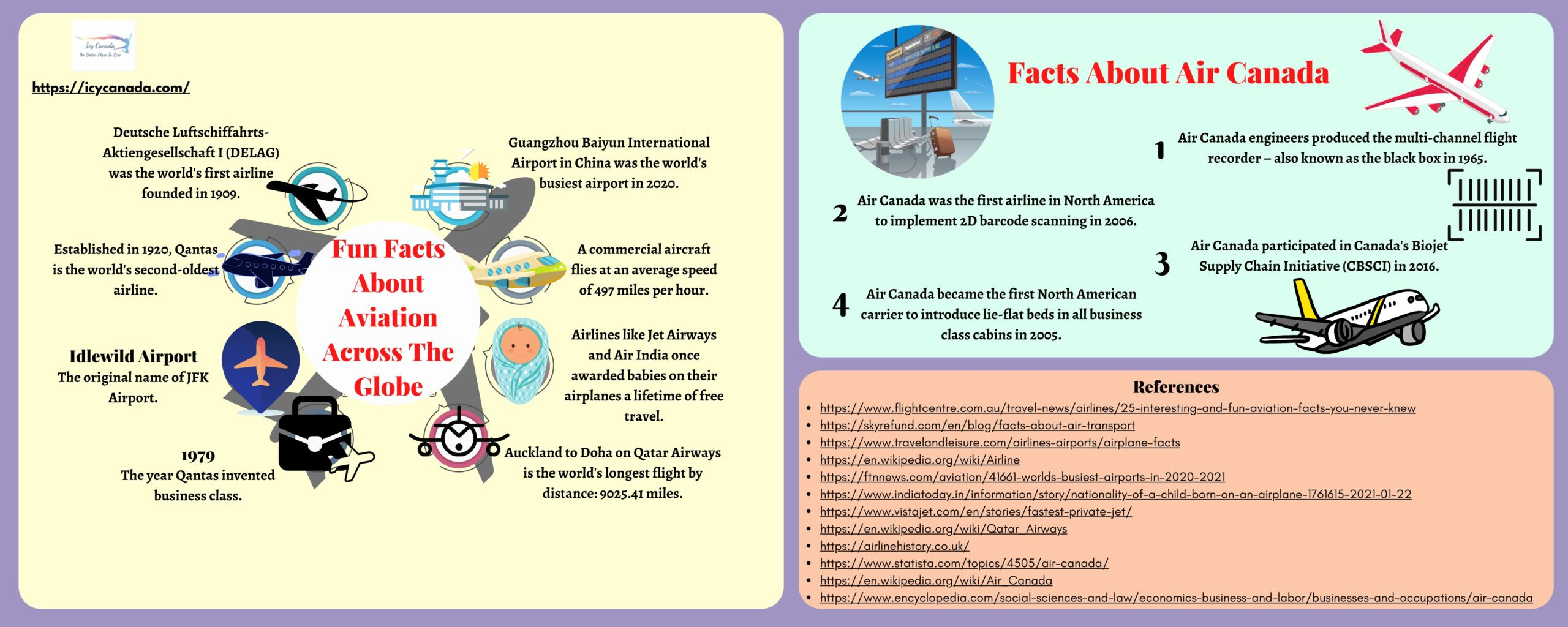 Fun Facts About Aviation Across The Globe