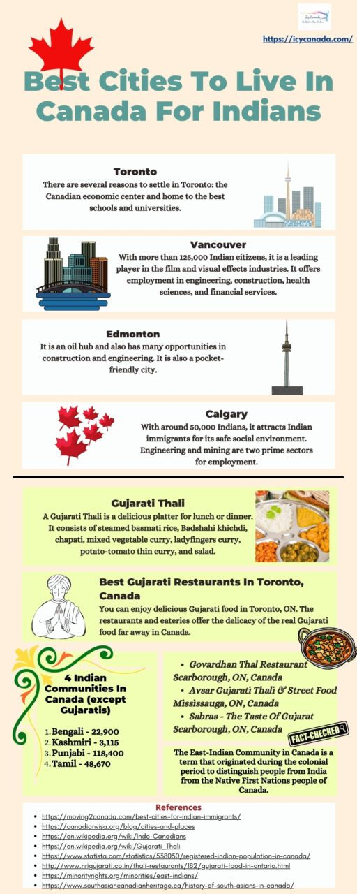 Best Cities To Live In Canada For Indians