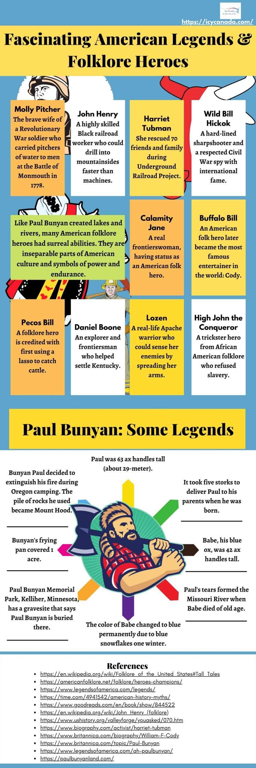 Fascinating American Legends & Folklore Heroes