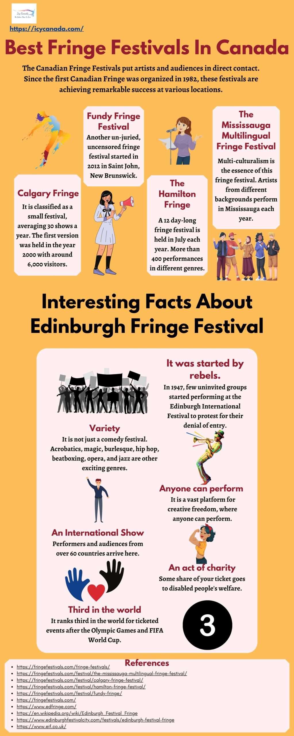 Best Fringe Festivals In Canada