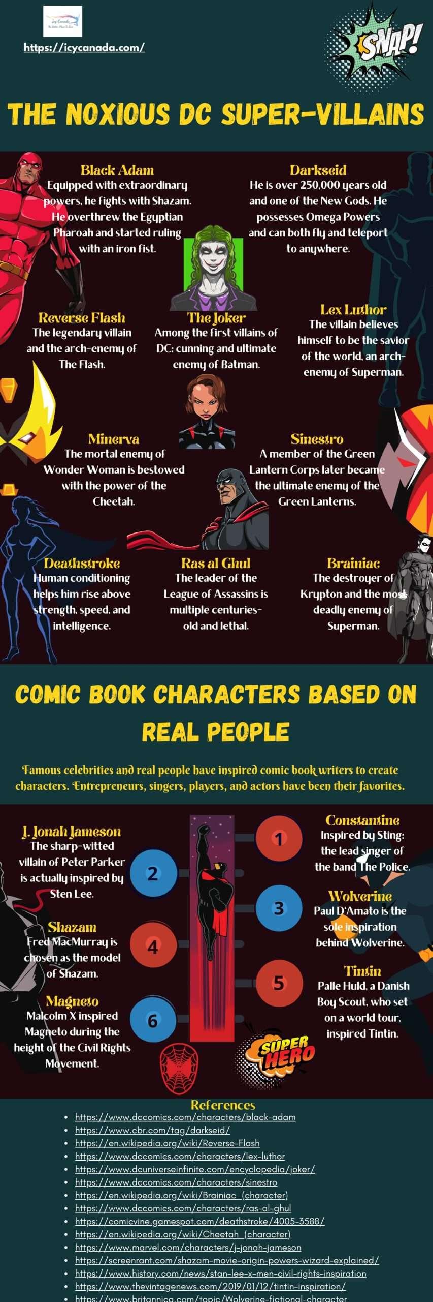 The Noxious DC Super-Villains