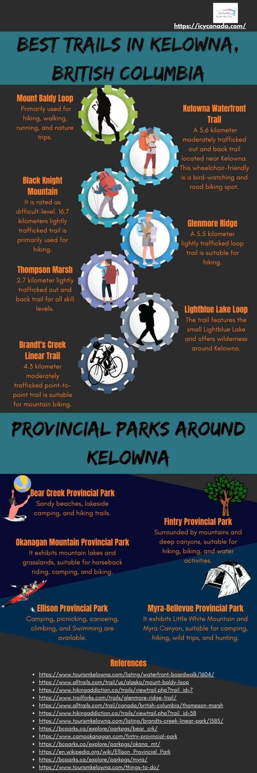 Best Trails In Kelowna