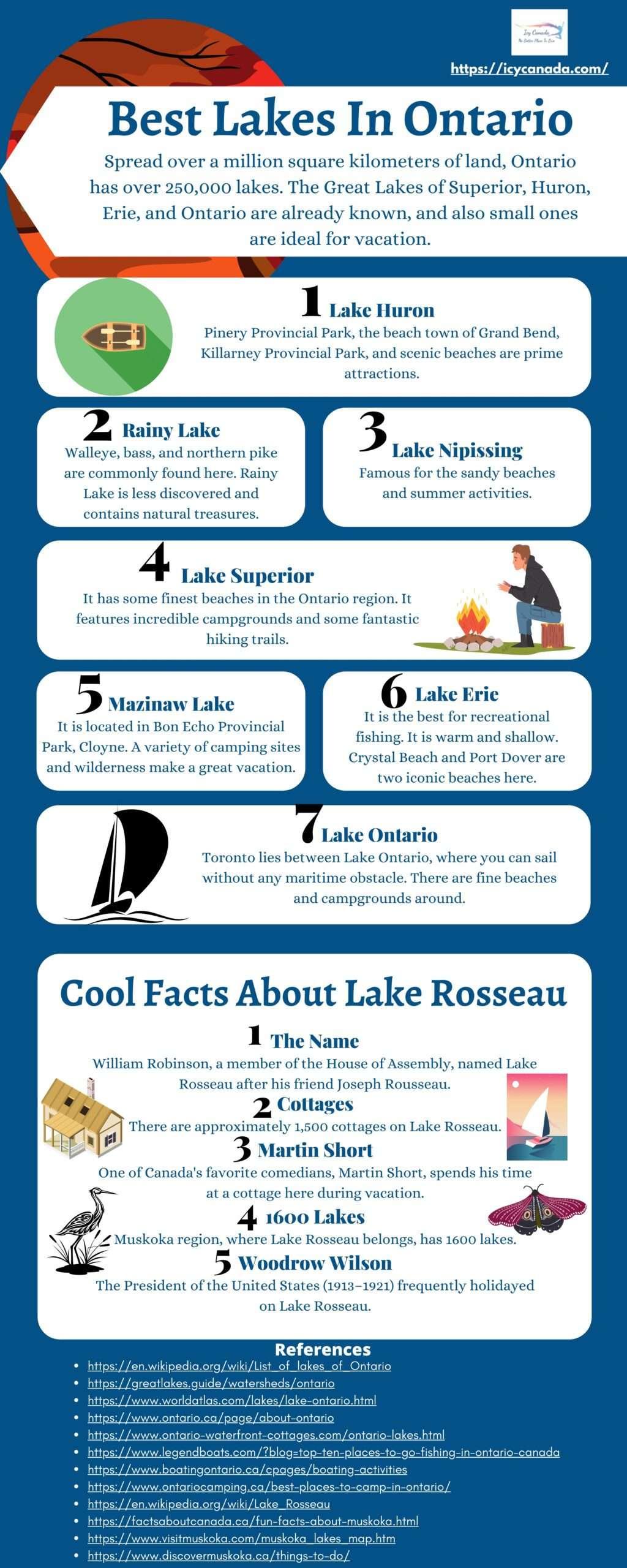 Best Lakes In Ontario