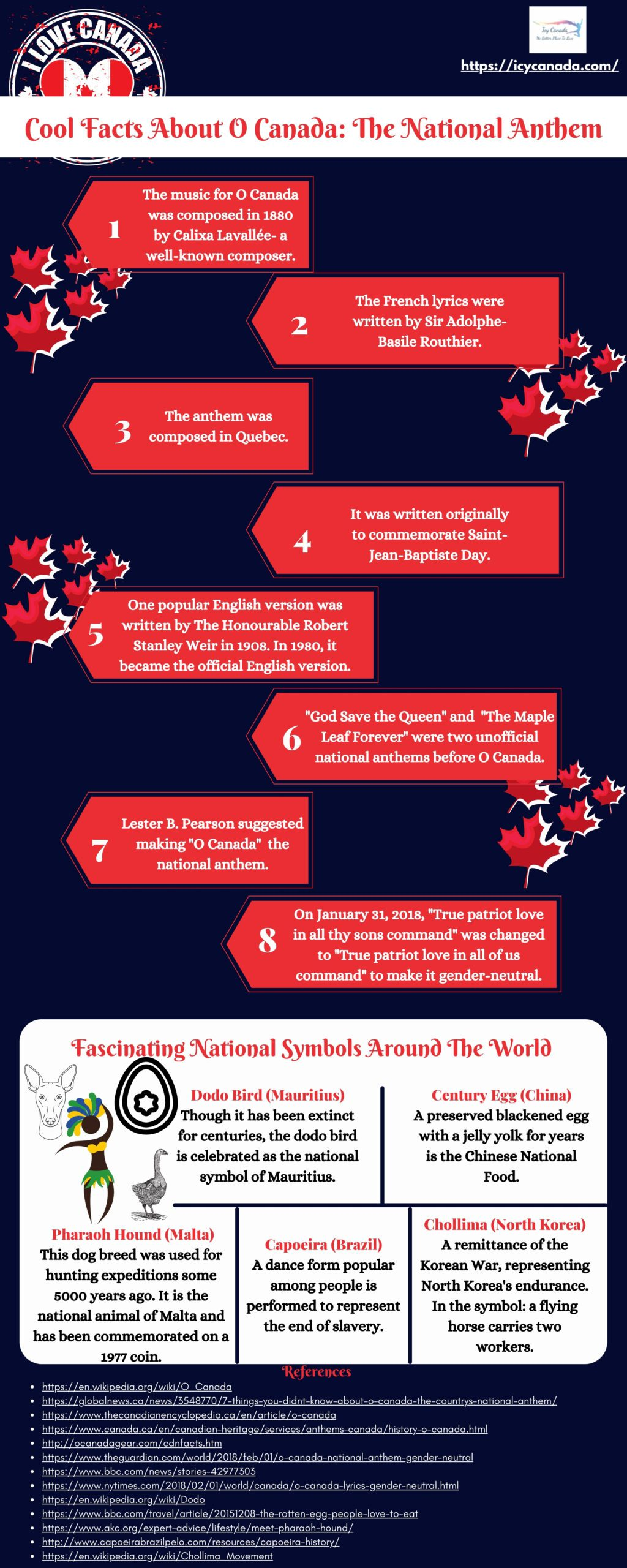 Facts About O' Canada