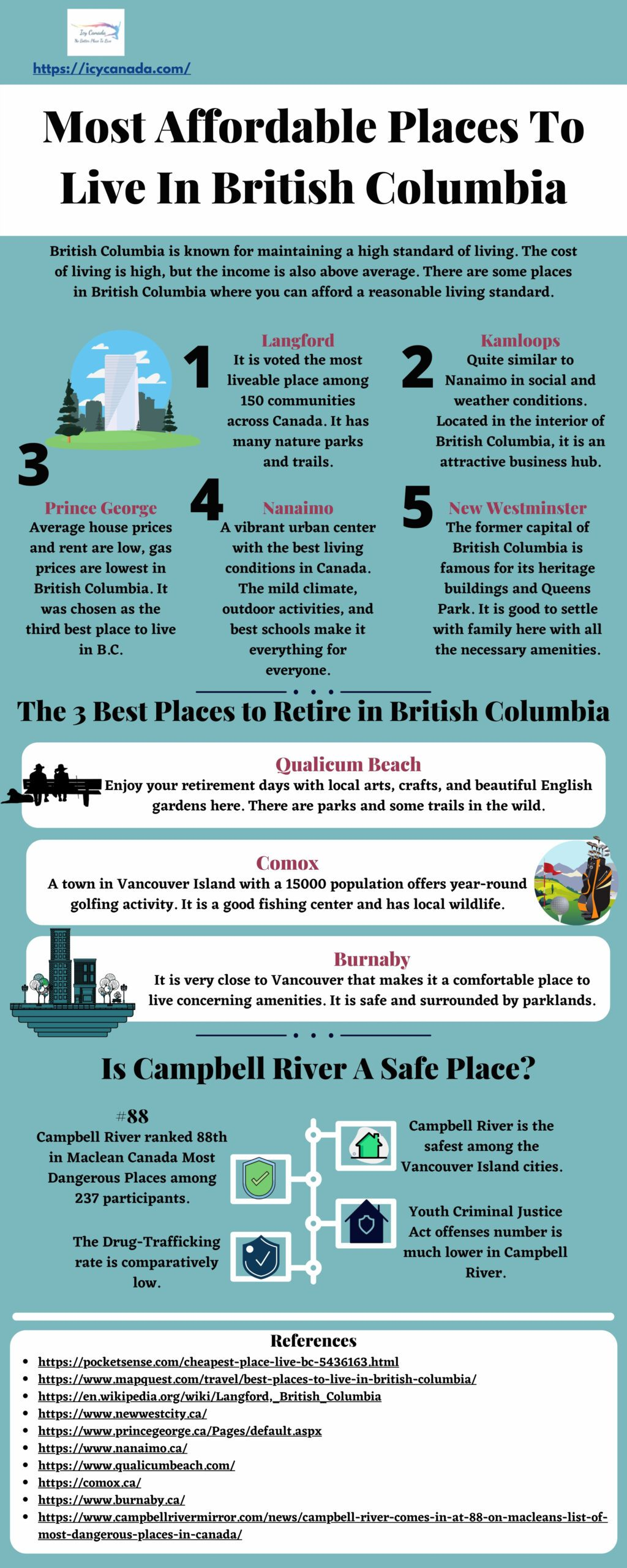 Most Affordable Places To Live In British Columbia