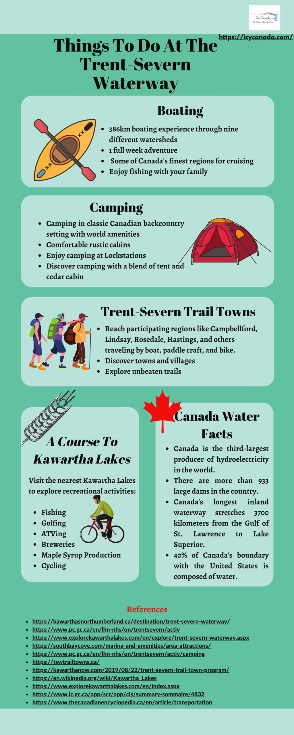 Things To Do At Trent Severn