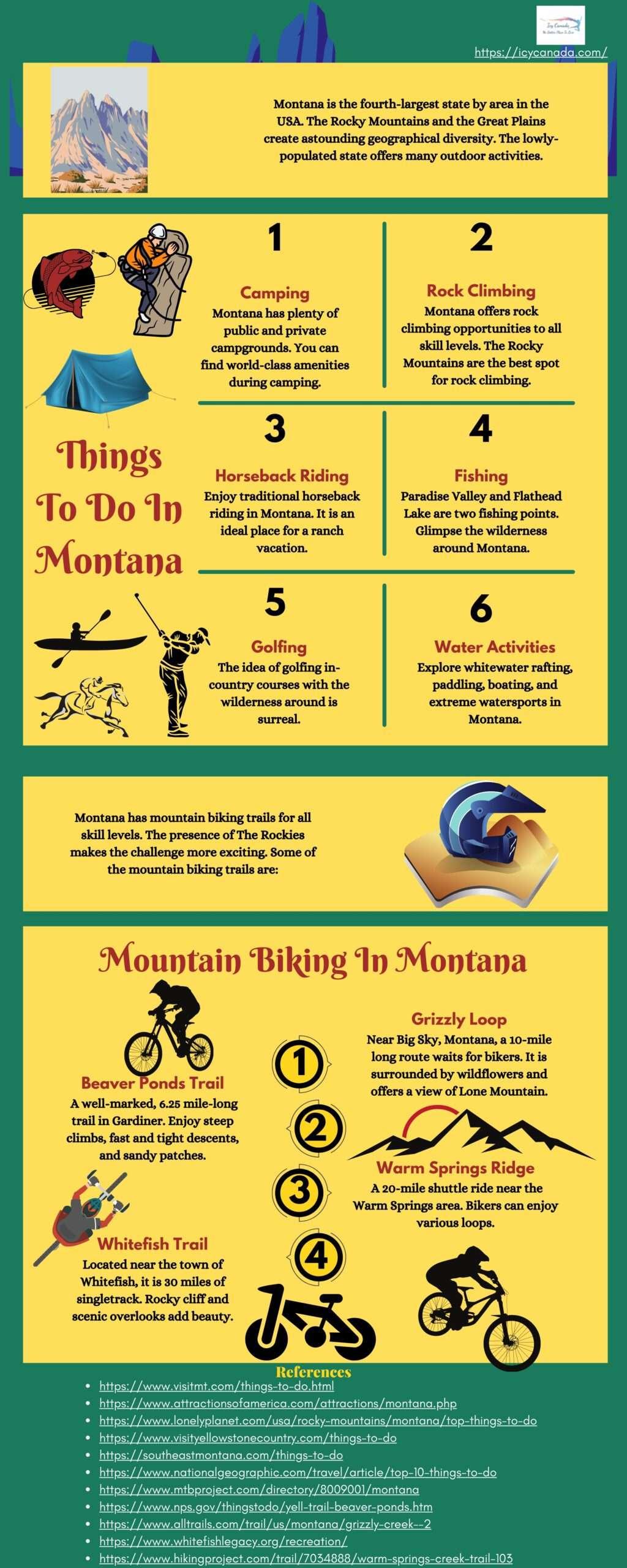 Top Mountain Biking Trails In Montana