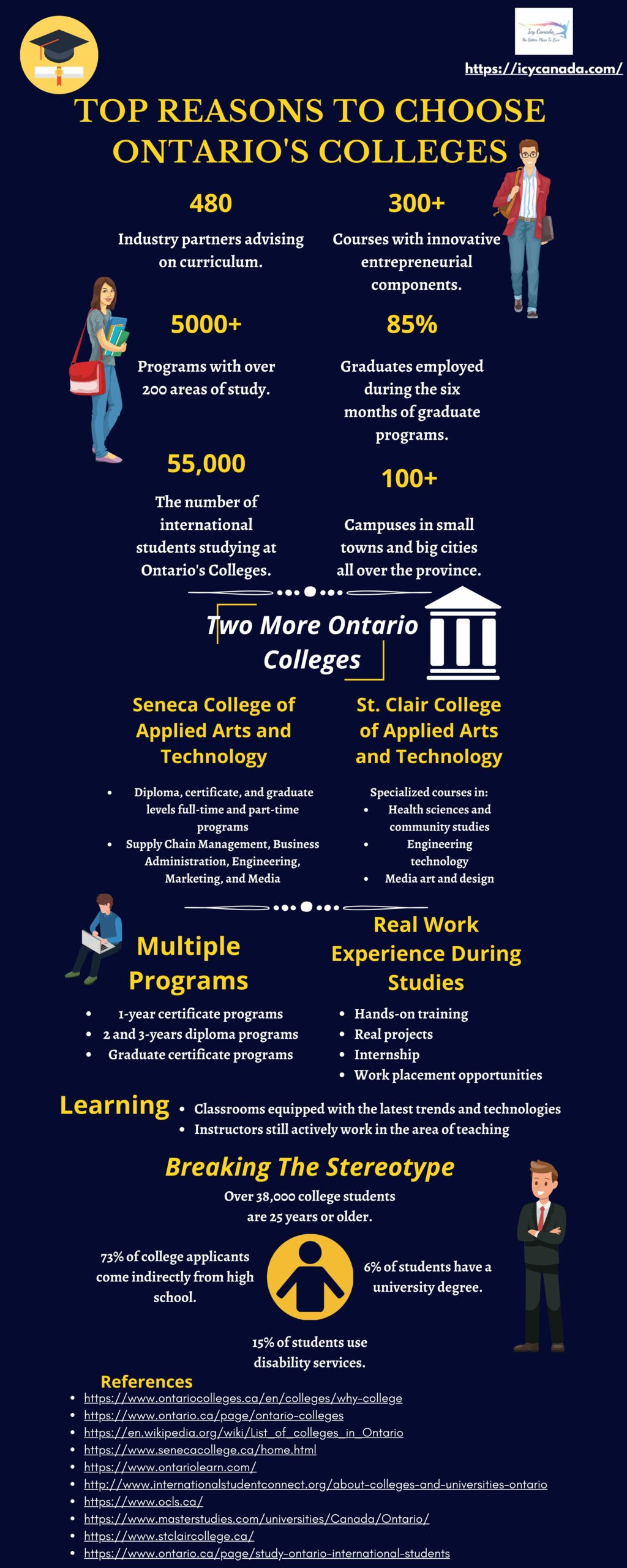 Why Ontario Colleges Are The Best?