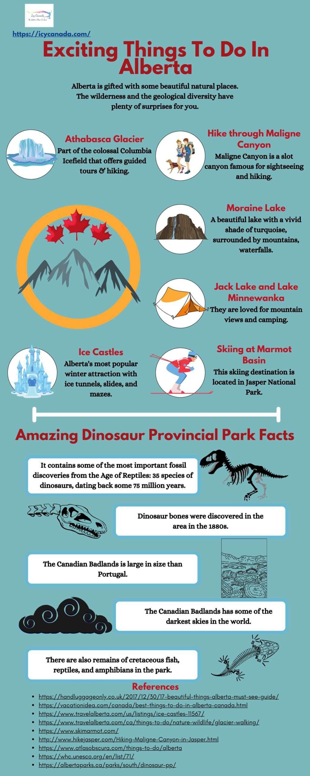 Fun Facts About Dinosaur Provincial Park