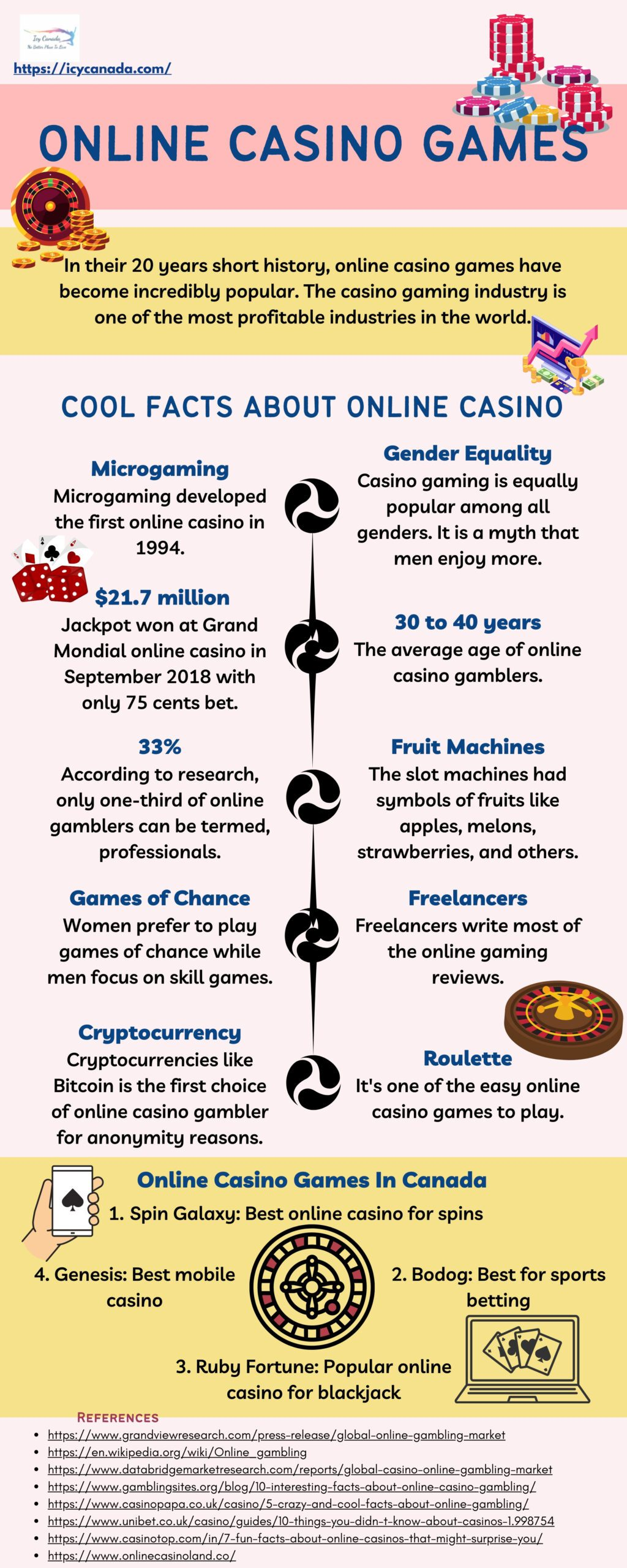 Cool Facts About Online Casino